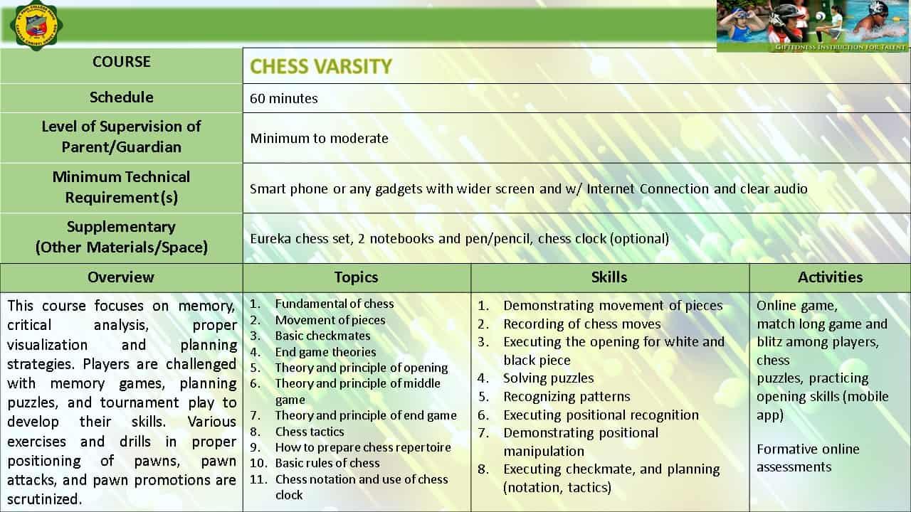 CHESS VARSITY